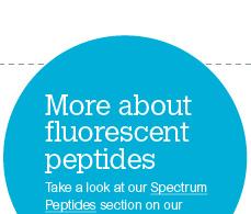 Spectrum Peptides