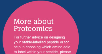 More about Proteomics
