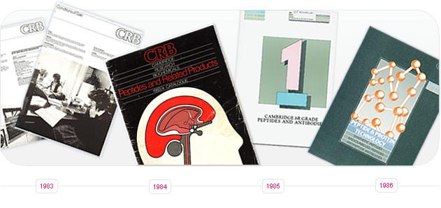 history-1980s